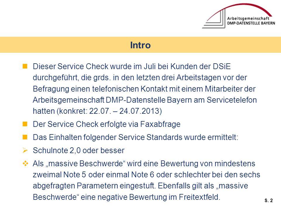 S.3 Einhalten der Service Standards bei folgenden Parametern: Eingehalten bzw.
