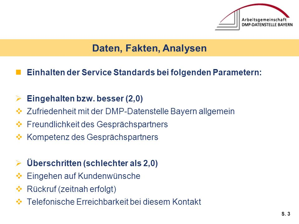 S. 3 Einhalten der Service Standards bei folgenden Parametern: Eingehalten bzw. besser (2,0) Zufriedenheit mit der DMP-Datenstelle Bayern allgemein Fr