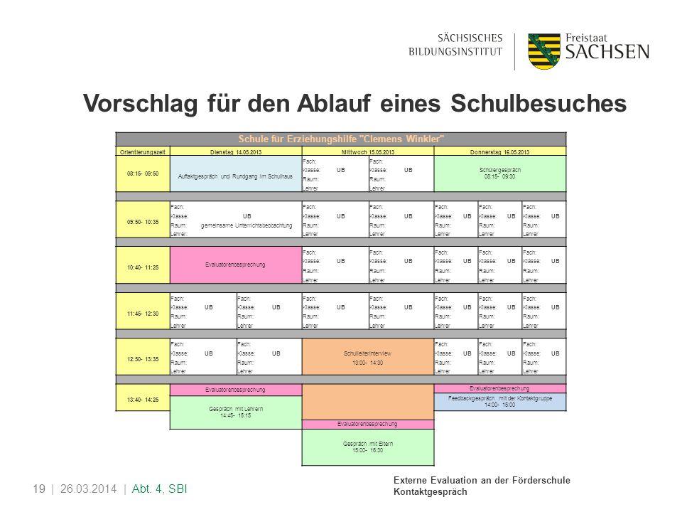 Externe Evaluation an der Förderschule Kontaktgespräch 19| 26.03.2014 | Abt. 4, SBI19 Vorschlag für den Ablauf eines Schulbesuches Schule für Erziehun