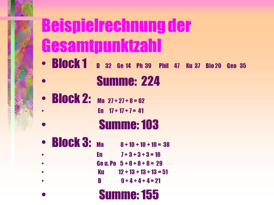 Beispielrechnung der Gesamtpunktzahl Block 1 D 32 Ge 14 Ph 39 Phil 47 Ku 37 Bio 20 Geo 35 Summe: 224 Block 2: Ma 27 + 27 + 8 = 62 En 17 + 17 + 7 = 41 Summe: 103 Block 3: Ma 8 + 10 + 10 + 10 = 38 En 7 + 3 + 3 + 3 = 16 Ge u.