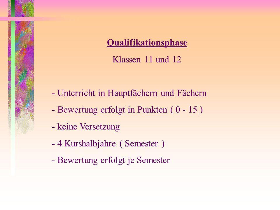 Qualifikationsphase Klassen 11 und 12 - Unterricht in Hauptfächern und Fächern - Bewertung erfolgt in Punkten ( 0 - 15 ) - keine Versetzung - 4 Kurshalbjahre ( Semester ) - Bewertung erfolgt je Semester