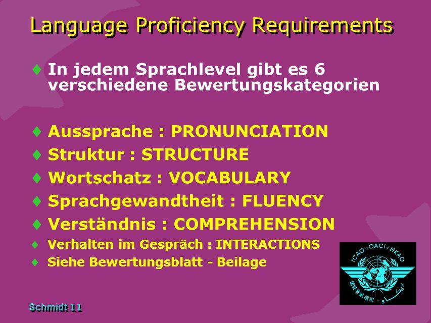 Schmidt 10 Language Proficiency Requirements Welche Sprachanforderungen werden an mich gestellt und wie werden diese bewertet ? Es wurden 6 verschiede