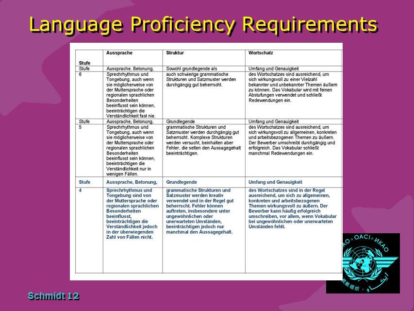 Schmidt 11 Language Proficiency Requirements In jedem Sprachlevel gibt es 6 verschiedene Bewertungskategorien Aussprache : PRONUNCIATION Struktur : ST