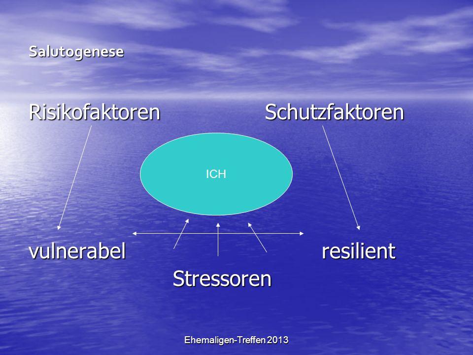 Ehemaligen-Treffen 2013 Salutogenese RisikofaktorenSchutzfaktoren vulnerabel resilient Stressoren Stressoren ICH
