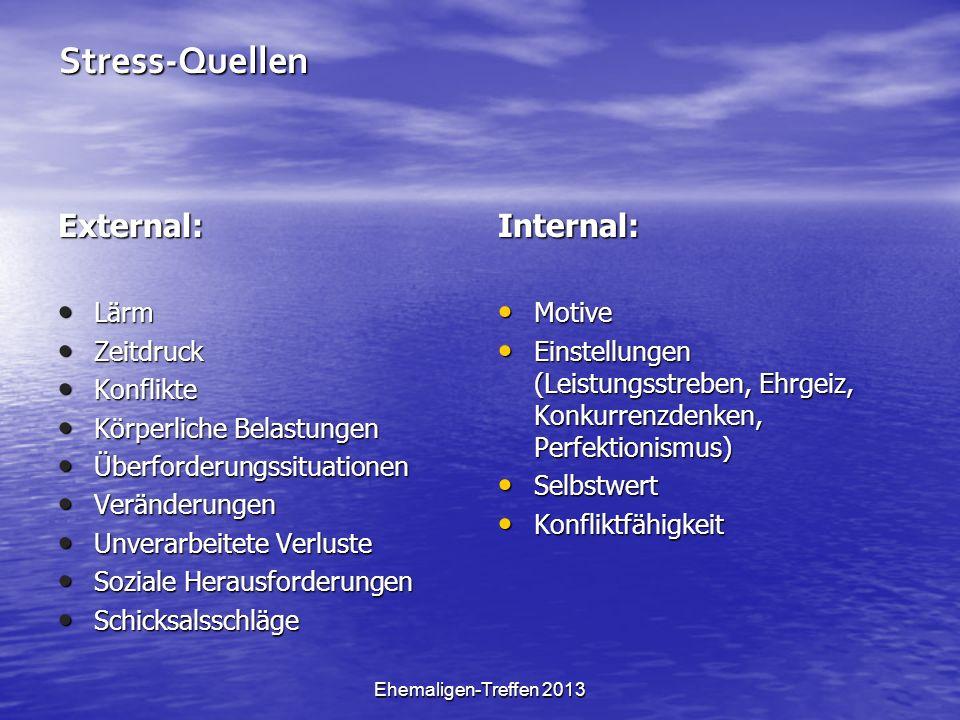 Ehemaligen-Treffen 2013Stress-QuellenExternal: Lärm Lärm Zeitdruck Zeitdruck Konflikte Konflikte Körperliche Belastungen Körperliche Belastungen Überf