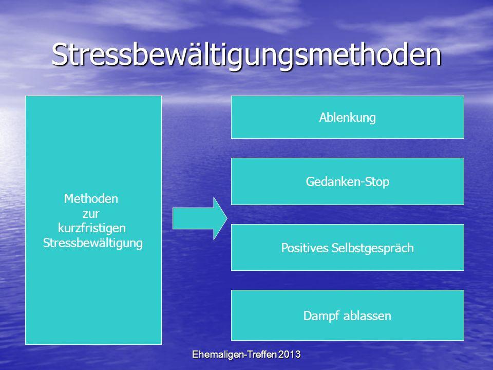 Ehemaligen-Treffen 2013 Stressbewältigungsmethoden Methoden zur kurzfristigen Stressbewältigung Ablenkung Dampf ablassen Gedanken-Stop Positives Selbs