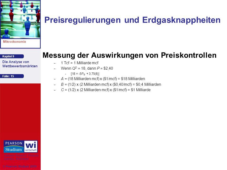 Kapitel 9 Mikroökonomie Autoren: Robert S. Pindyck Daniel L. Rubinfeld Die Analyse von Wettbewerbsmärkten © Pearson Studium 2009 Folie: 15 Messung der