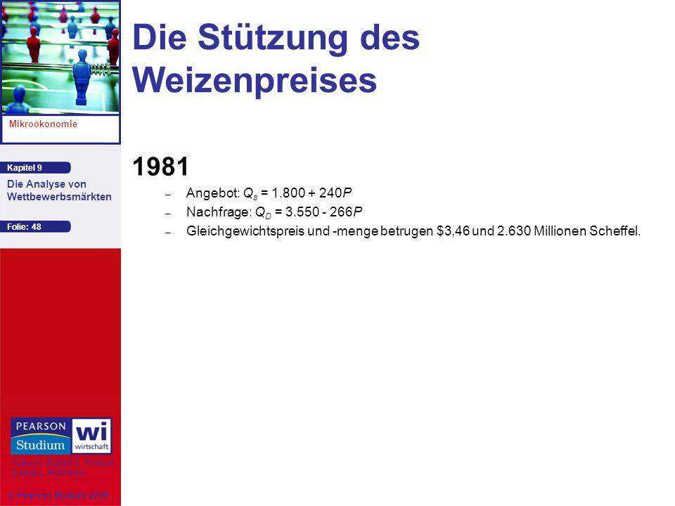 Kapitel 9 Mikroökonomie Autoren: Robert S. Pindyck Daniel L. Rubinfeld Die Analyse von Wettbewerbsmärkten © Pearson Studium 2009 Folie: 48 Die Stützun
