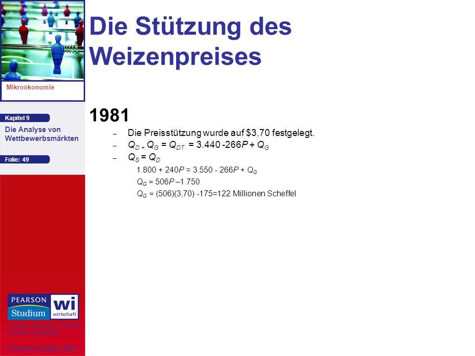 Kapitel 9 Mikroökonomie Autoren: Robert S. Pindyck Daniel L. Rubinfeld Die Analyse von Wettbewerbsmärkten © Pearson Studium 2009 Folie: 49 Die Stützun