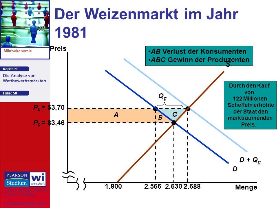 Kapitel 9 Mikroökonomie Autoren: Robert S. Pindyck Daniel L. Rubinfeld Die Analyse von Wettbewerbsmärkten © Pearson Studium 2009 Folie: 50 D + Q g Dur