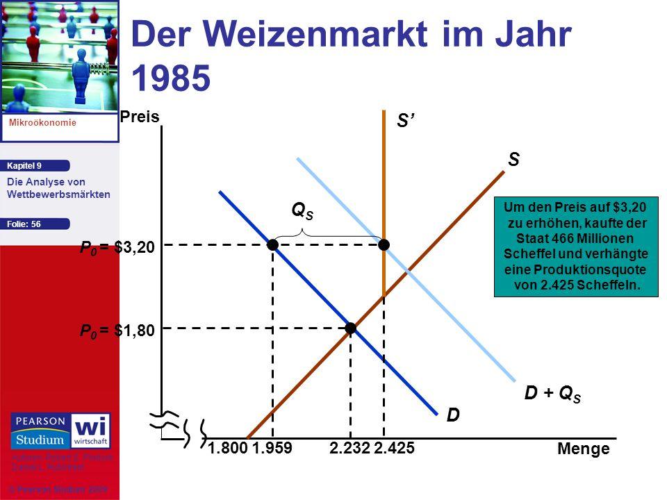 Kapitel 9 Mikroökonomie Autoren: Robert S. Pindyck Daniel L. Rubinfeld Die Analyse von Wettbewerbsmärkten © Pearson Studium 2009 Folie: 56 Der Weizenm