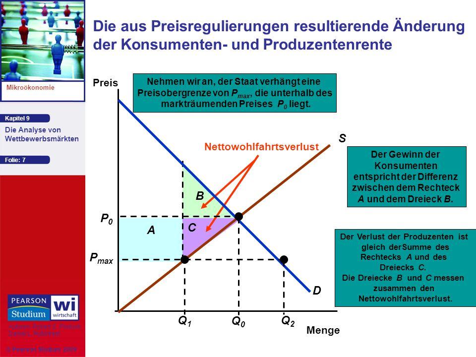 Kapitel 9 Mikroökonomie Autoren: Robert S. Pindyck Daniel L. Rubinfeld Die Analyse von Wettbewerbsmärkten © Pearson Studium 2009 Folie: 7 Der Verlust