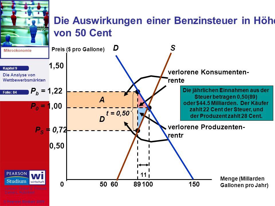 Kapitel 9 Mikroökonomie Autoren: Robert S. Pindyck Daniel L. Rubinfeld Die Analyse von Wettbewerbsmärkten © Pearson Studium 2009 Folie: 84 D A verlore