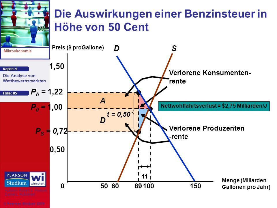 Kapitel 9 Mikroökonomie Autoren: Robert S. Pindyck Daniel L. Rubinfeld Die Analyse von Wettbewerbsmärkten © Pearson Studium 2009 Folie: 85 D A Verlore