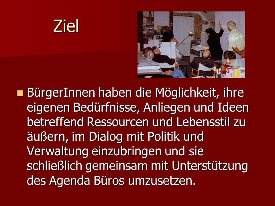 Die polnische Realität - die polnischen lokalen Ansatzpunkte Nachhaltiger Entwicklung.