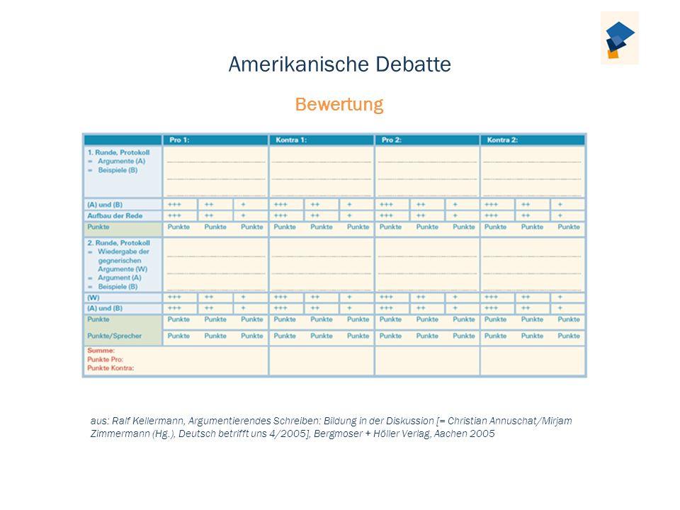 Amerikanische Debatte Bewertung aus: Ralf Kellermann, Argumentierendes Schreiben: Bildung in der Diskussion [= Christian Annuschat/Mirjam Zimmermann (