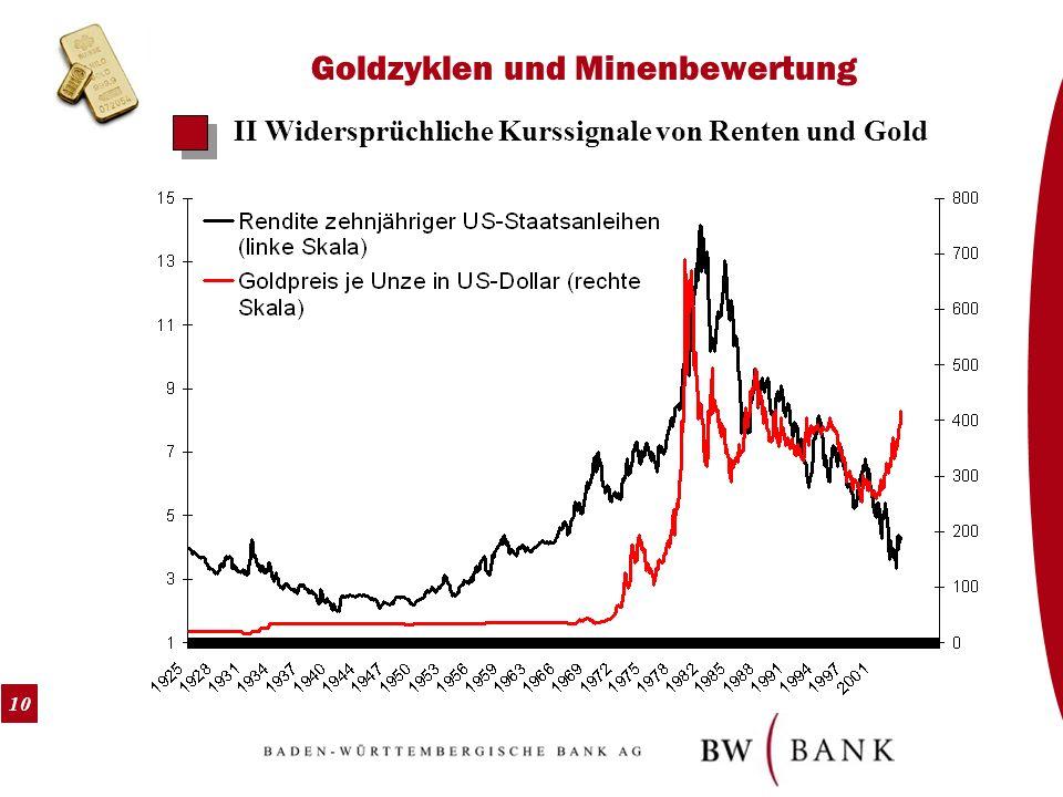 10 Goldzyklen und Minenbewertung II Widersprüchliche Kurssignale von Renten und Gold