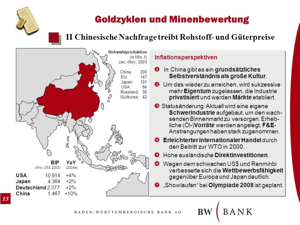 13 Goldzyklen und Minenbewertung II Chinesische Nachfrage treibt Rohstoff- und Güterpreise In China gibt es ein grundsätzliches Selbstverständnis als