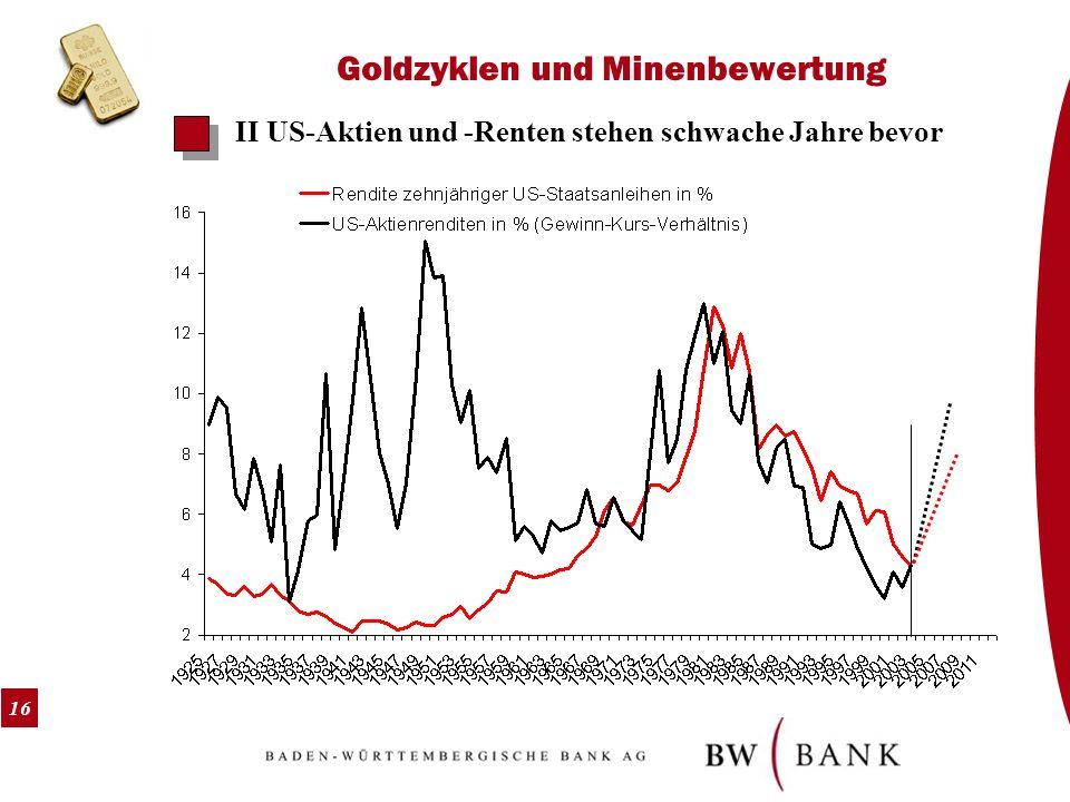 16 Goldzyklen und Minenbewertung II US-Aktien und -Renten stehen schwache Jahre bevor