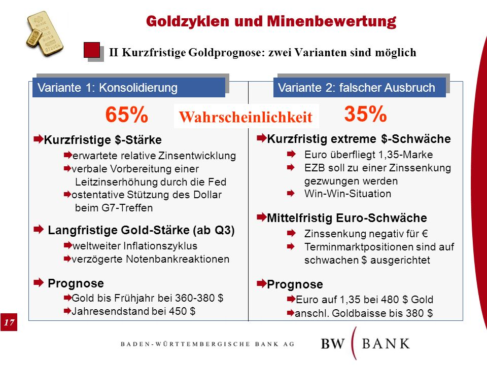 17 Goldzyklen und Minenbewertung II Kurzfristige Goldprognose: zwei Varianten sind möglich Kurzfristige $-Stärke erwartete relative Zinsentwicklung ve
