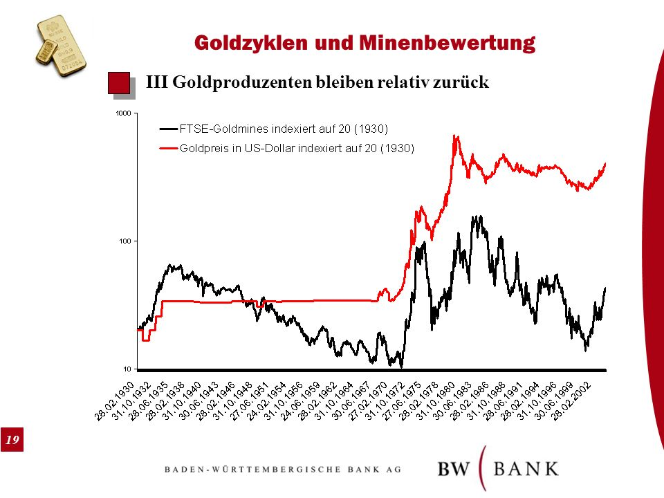 19 Goldzyklen und Minenbewertung III Goldproduzenten bleiben relativ zurück