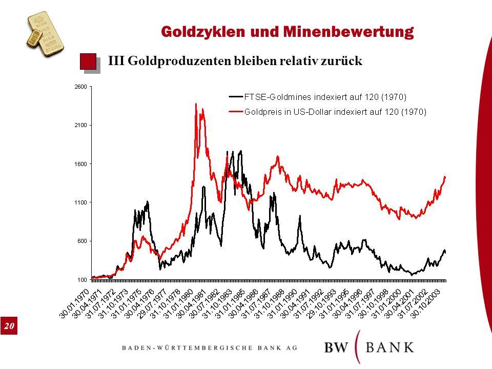 20 Goldzyklen und Minenbewertung III Goldproduzenten bleiben relativ zurück