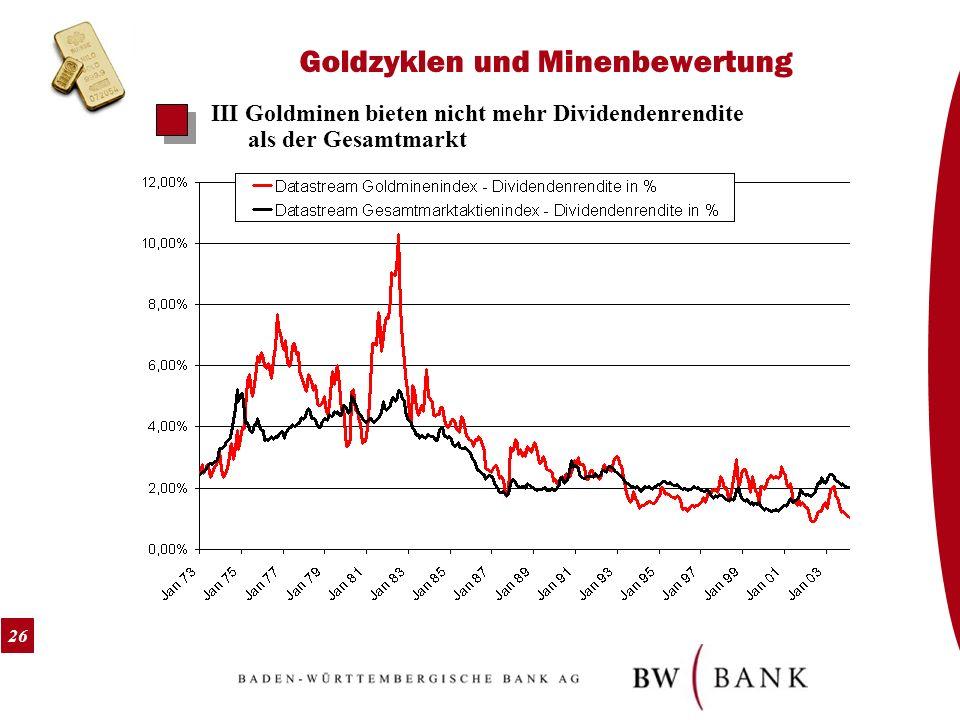 26 Goldzyklen und Minenbewertung III Goldminen bieten nicht mehr Dividendenrendite als der Gesamtmarkt