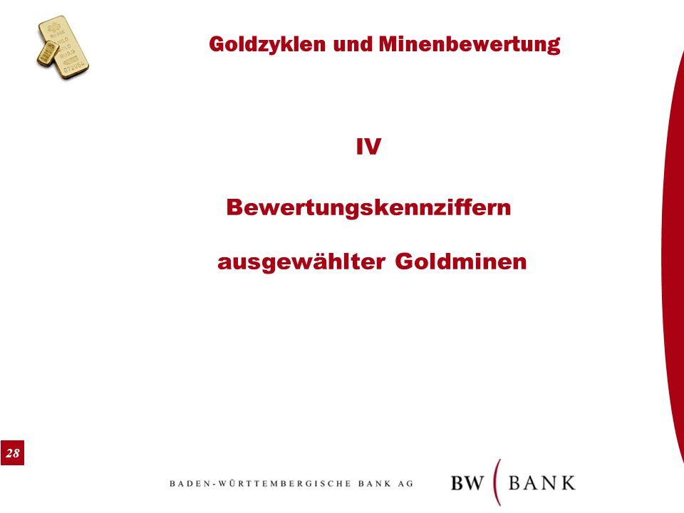 28 Goldzyklen und Minenbewertung IV Bewertungskennziffern ausgewählter Goldminen