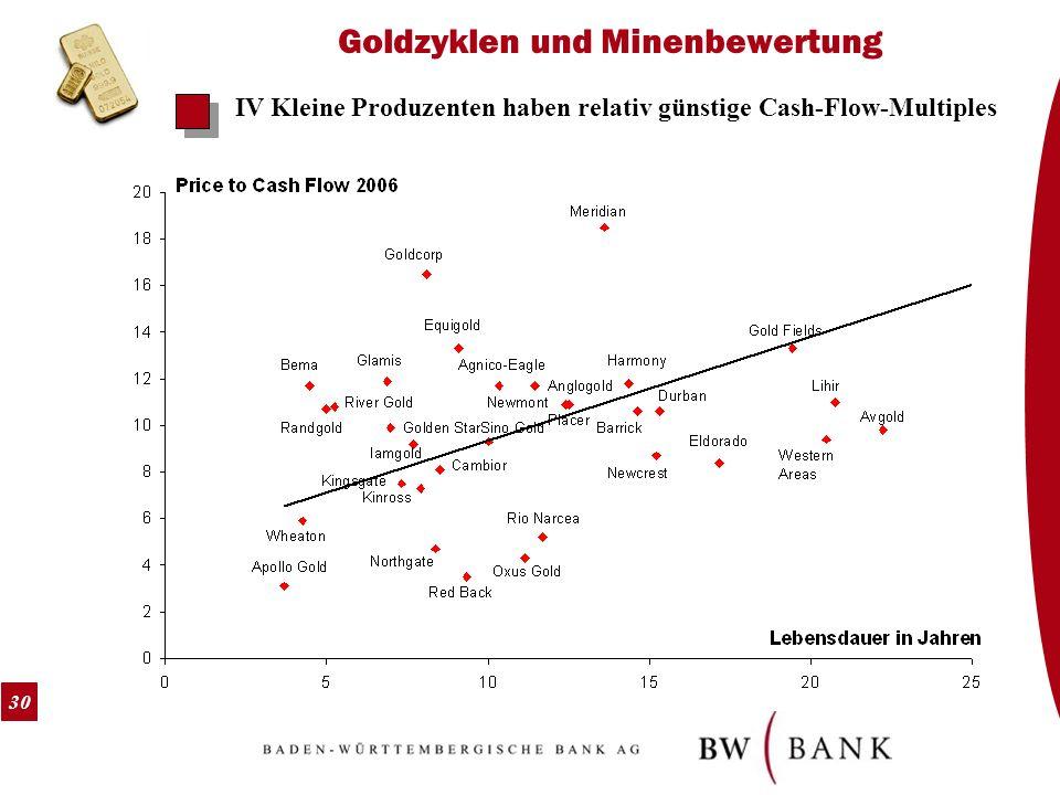 30 Goldzyklen und Minenbewertung IV Kleine Produzenten haben relativ günstige Cash-Flow-Multiples