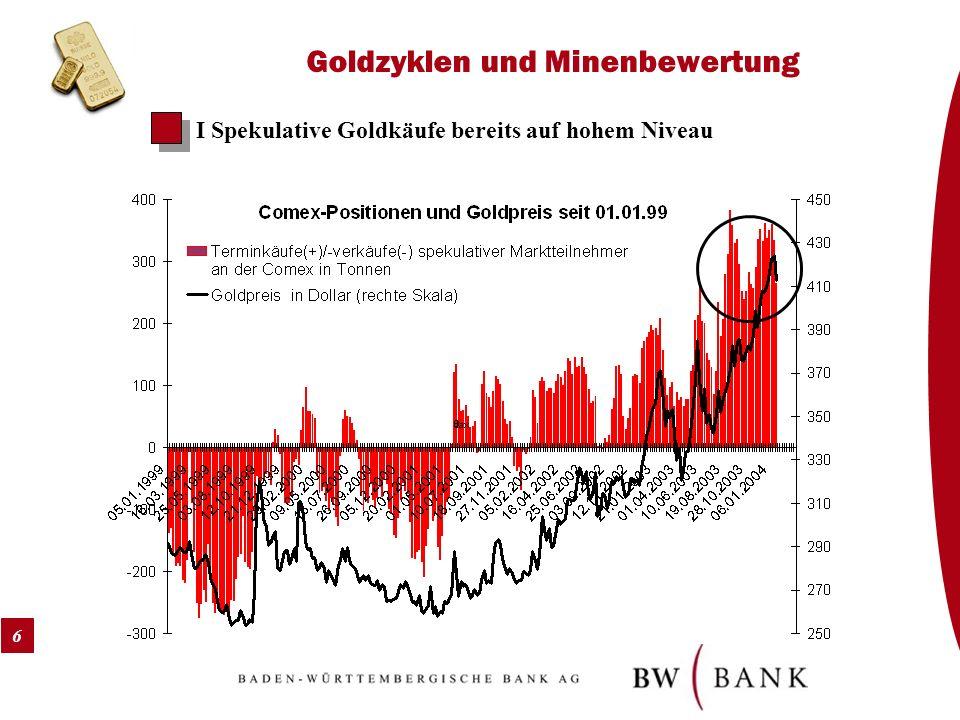 6 Goldzyklen und Minenbewertung I Spekulative Goldkäufe bereits auf hohem Niveau