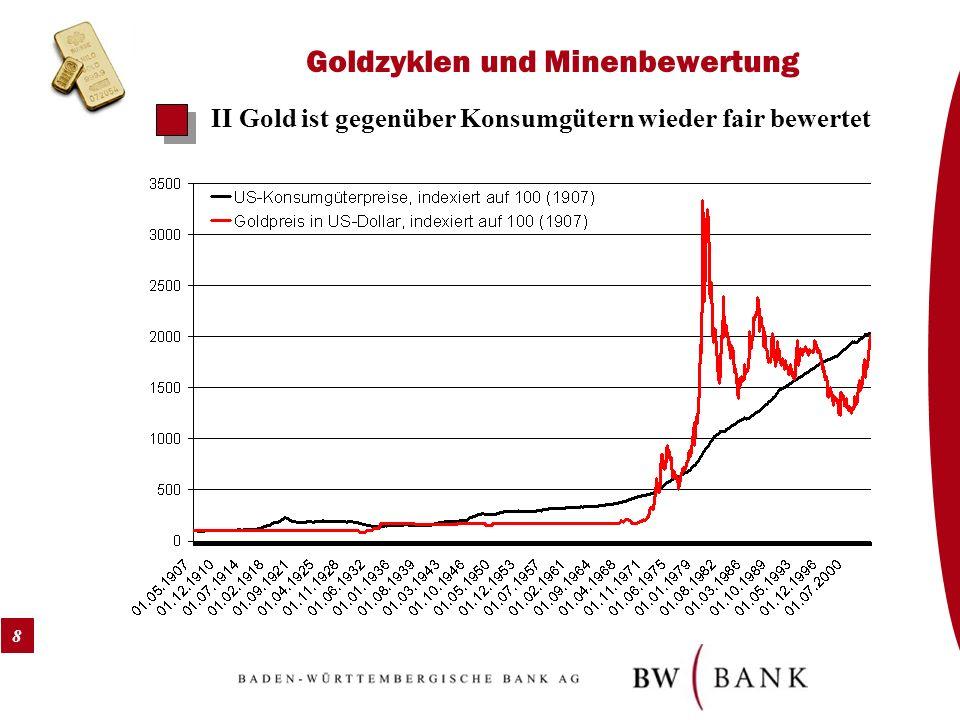 8 Goldzyklen und Minenbewertung II Gold ist gegenüber Konsumgütern wieder fair bewertet