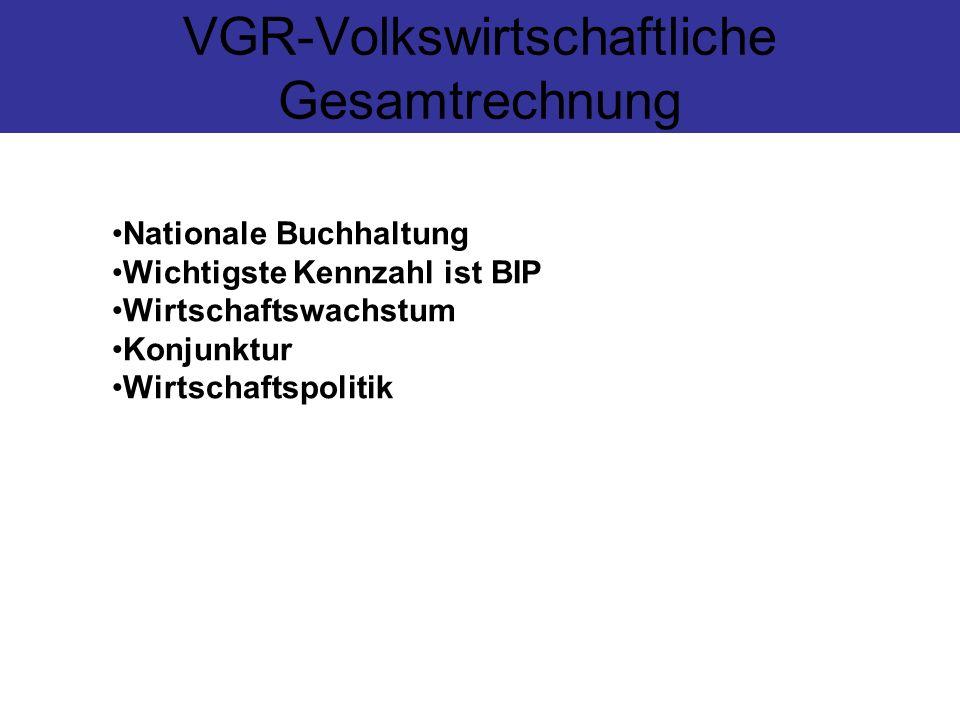 VGR-Volkswirtschaftliche Gesamtrechnung Nationale Buchhaltung Wichtigste Kennzahl ist BIP Wirtschaftswachstum Konjunktur Wirtschaftspolitik