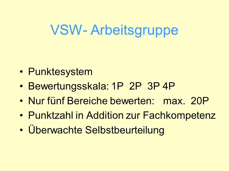 VSW- Arbeitsgruppe Punktesystem Bewertungsskala: 1P 2P 3P 4P Nur fünf Bereiche bewerten: max. 20P Punktzahl in Addition zur Fachkompetenz Überwachte S