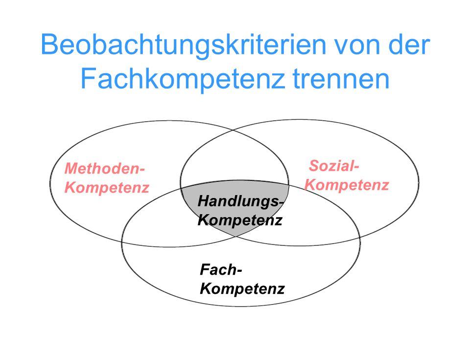 Beobachtungskriterien von der Fachkompetenz trennen Methoden- Kompetenz Fach- Kompetenz Sozial- Kompetenz Handlungs - Kompetenz