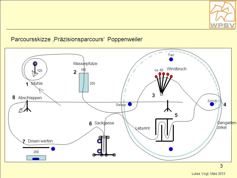 Lukas Vogt, März 2013 3 120 2 1 Wasserpfütze Mühle 200 5 Labyrint 150 6 Sackgasse 60 4 Gangarten- zirkel 8 Abschleppen Parcoursskizze Präzisionsparcou