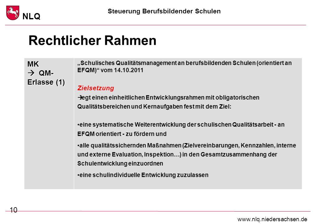 Steuerung Berufsbildender Schulen NLQ www.nlq.niedersachsen.de Rechtlicher Rahmen 10 MK QM- Erlasse (1) Schulisches Qualitätsmanagement an berufsbilde
