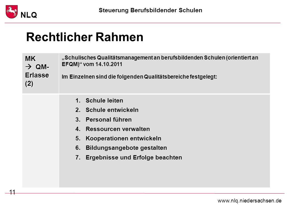 Steuerung Berufsbildender Schulen NLQ www.nlq.niedersachsen.de Rechtlicher Rahmen 11 MK QM- Erlasse (2) Schulisches Qualitätsmanagement an berufsbilde