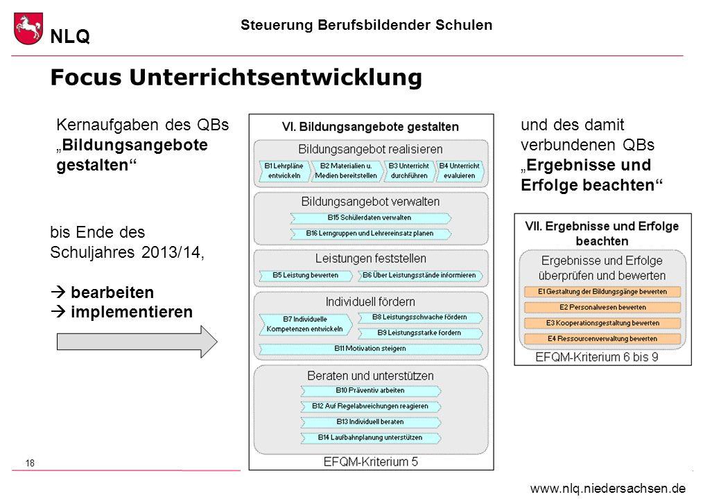 Steuerung Berufsbildender Schulen NLQ www.nlq.niedersachsen.de Focus Unterrichtsentwicklung 18 Kernaufgaben des QBsBildungsangebote gestalten und des