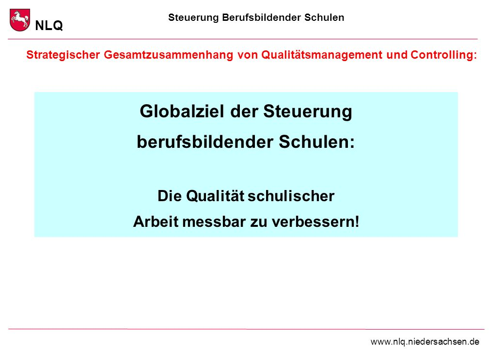 Steuerung Berufsbildender Schulen NLQ www.nlq.niedersachsen.de Strategischer Gesamtzusammenhang von Qualitätsmanagement und Controlling: Globalziel de
