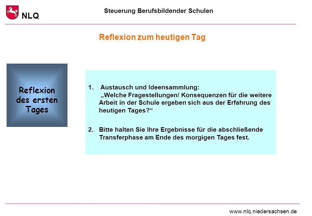 Steuerung Berufsbildender Schulen NLQ www.nlq.niedersachsen.de Reflexion zum heutigen Tag 1. Austausch und Ideensammlung: Welche Fragestellungen/ Kons