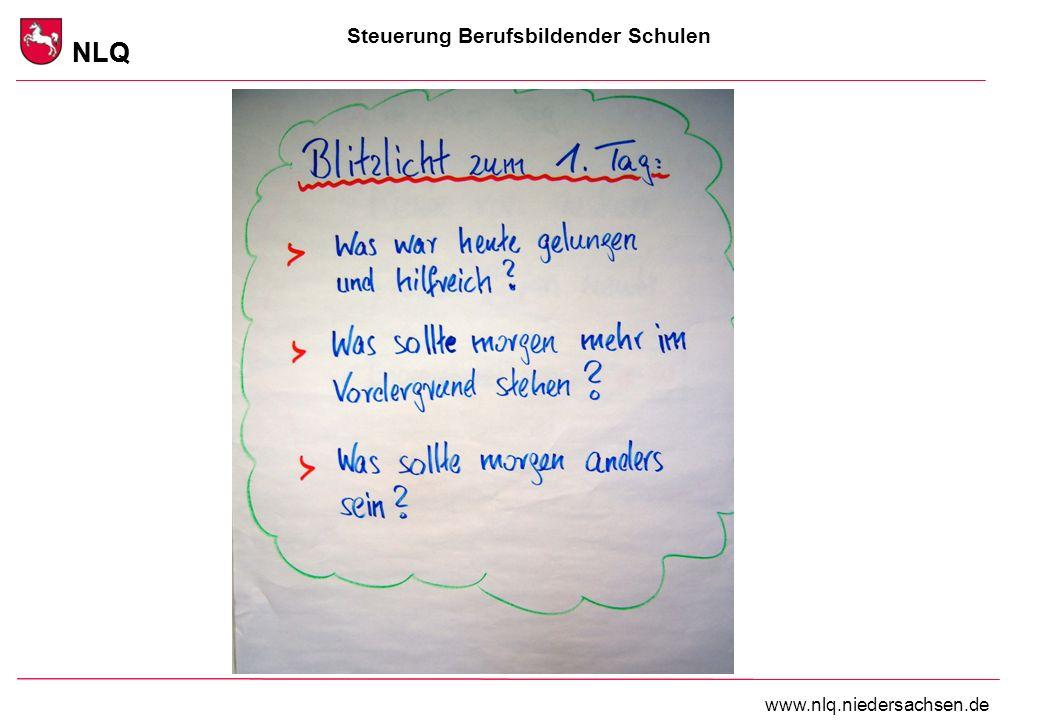 Steuerung Berufsbildender Schulen NLQ www.nlq.niedersachsen.de NLQ Blitzlicht 1 Tag