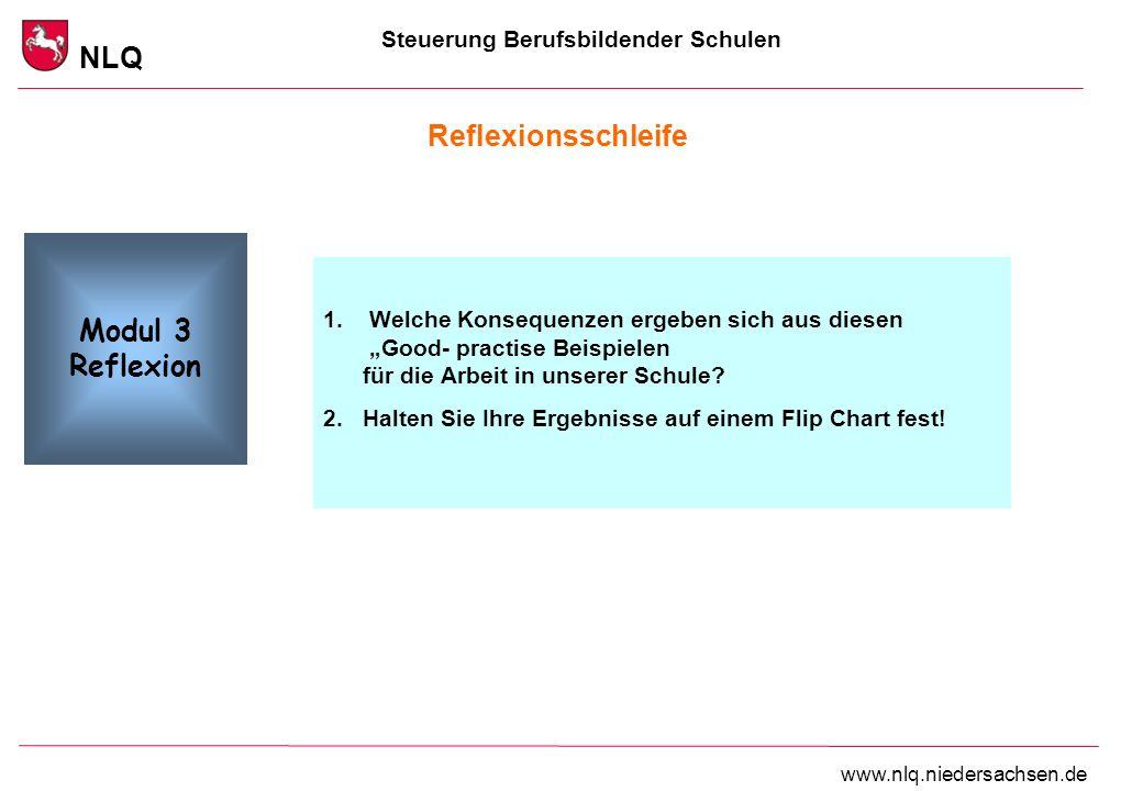 Steuerung Berufsbildender Schulen NLQ www.nlq.niedersachsen.de Reflexionsschleife 1. Welche Konsequenzen ergeben sich aus diesen Good- practise Beispi