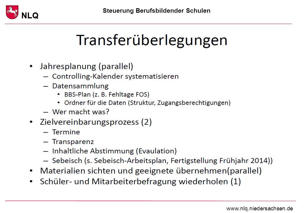 Steuerung Berufsbildender Schulen NLQ www.nlq.niedersachsen.de NLQ