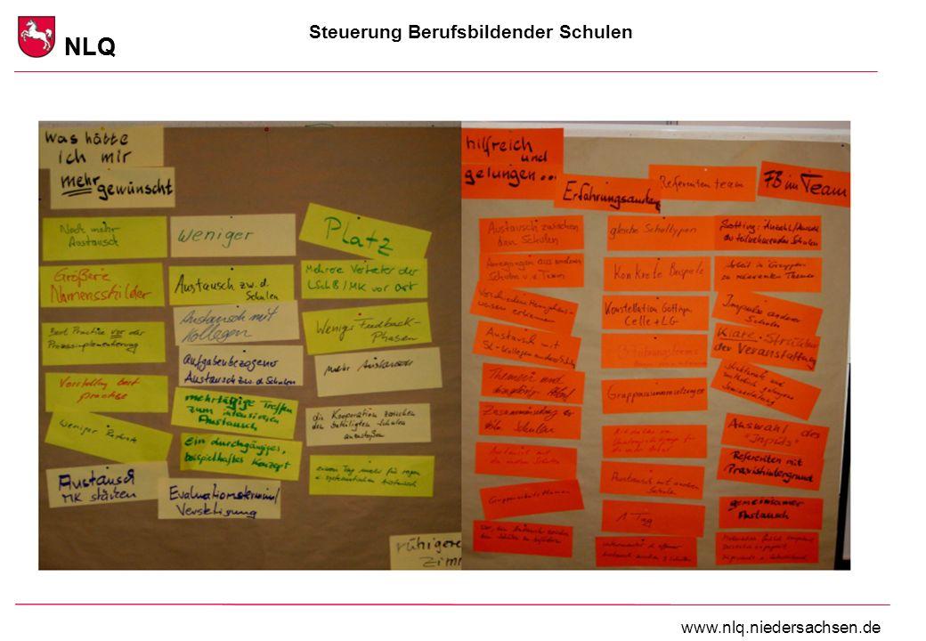 Steuerung Berufsbildender Schulen NLQ www.nlq.niedersachsen.de NLQ Was war hilfreich/ gelungen? Was hätte ich mir gewünscht?