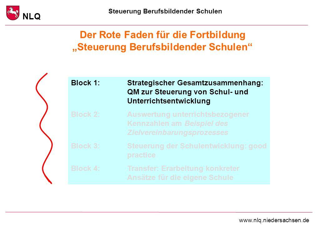 Steuerung Berufsbildender Schulen NLQ www.nlq.niedersachsen.de Der Rote Faden für die Fortbildung Steuerung Berufsbildender Schulen Block 1:Strategisc