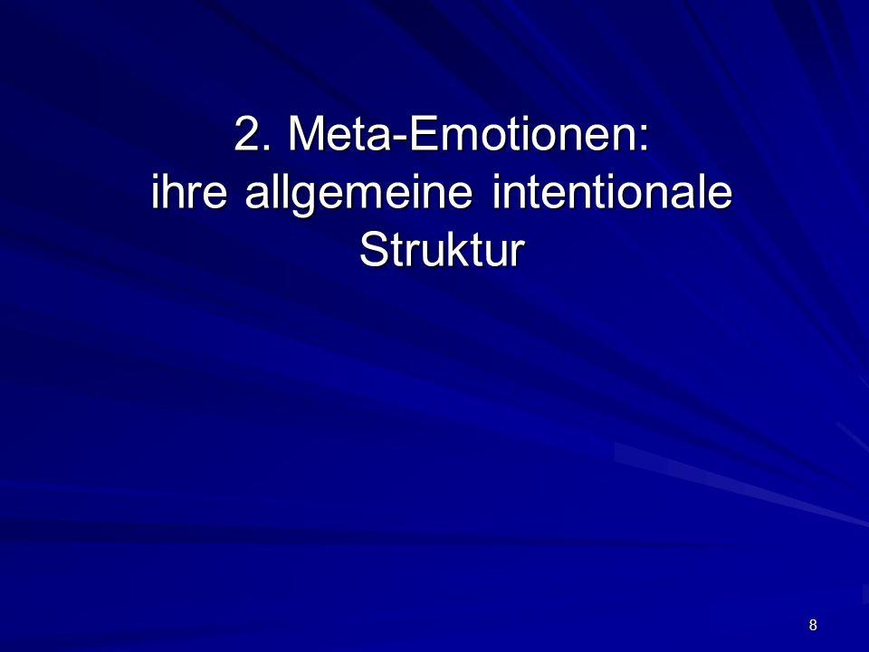 8 2. Meta-Emotionen: ihre allgemeine intentionale Struktur
