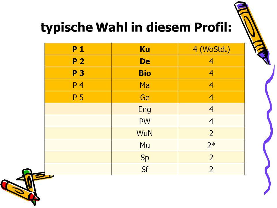 typische Wahl in diesem Profil: P 1Ku4 (WoStd.) P 2De4 P 3Bio4 P 4Ma4 P 5Ge4 Eng4 PW4 WuN2 Mu2* Sp2 Sf2