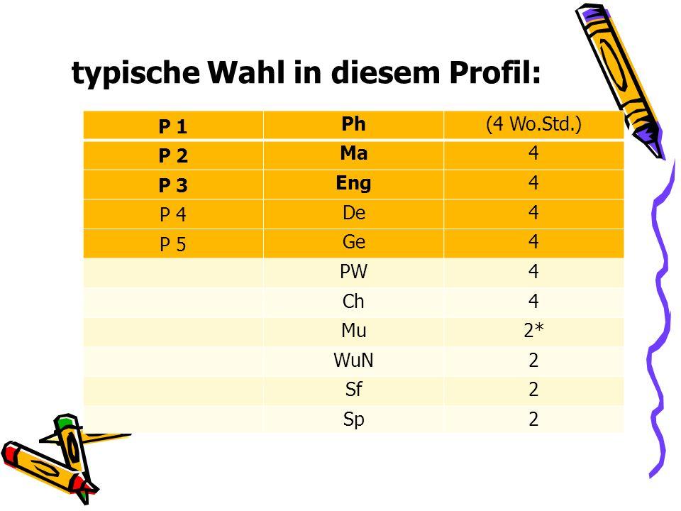 typische Wahl in diesem Profil: P 1 Ph(4 Wo.Std.) P 2 Ma4 P 3 Eng4 P 4 De4 P 5 Ge4 PW4 Ch4 Mu2* WuN2 Sf2 Sp2
