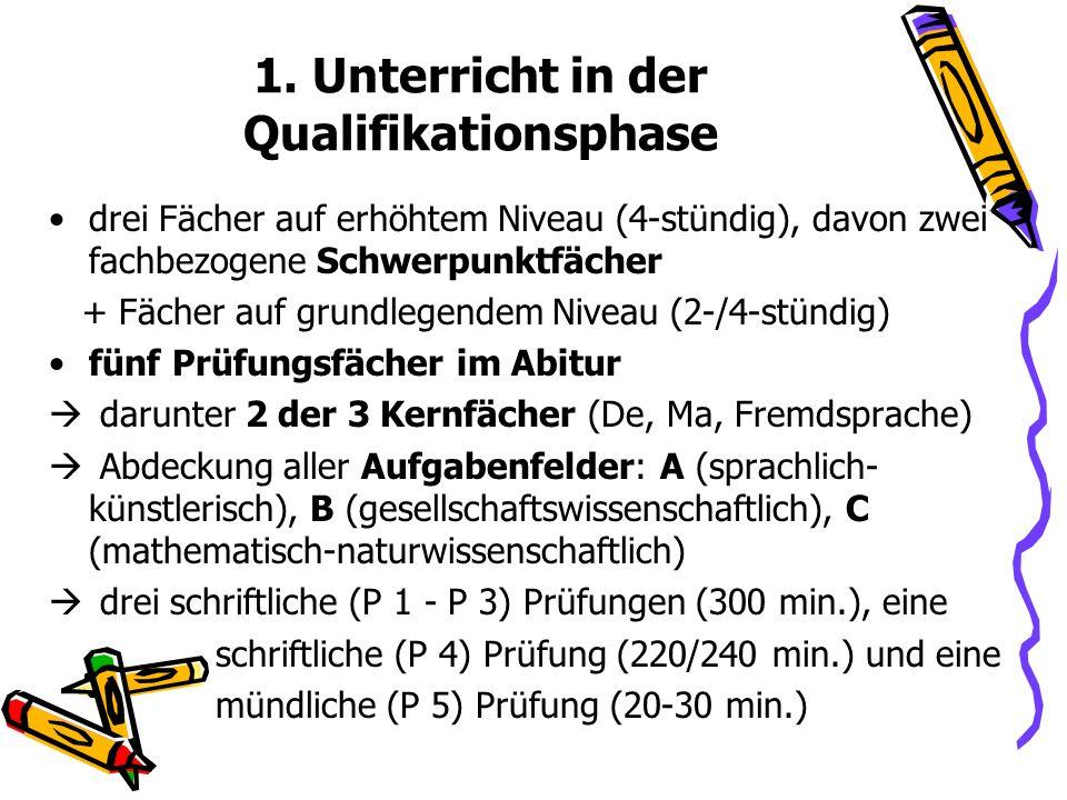 1. Unterricht in der Qualifikationsphase drei Fächer auf erhöhtem Niveau (4-stündig), davon zwei fachbezogene Schwerpunktfächer + Fächer auf grundlege