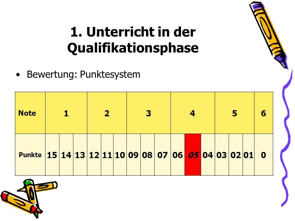 1. Unterricht in der Qualifikationsphase Bewertung: Punktesystem Note 123456 Punkte 1514131211100908070605040302010